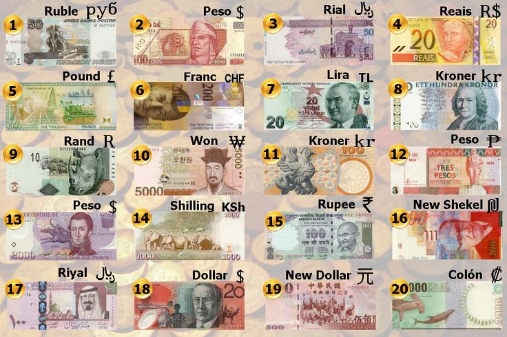 12 of the worlds lowest rated currencies how africa news how currencies around the world got their names publicscrutiny Images