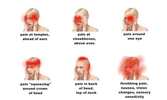 6 different types of headaches signs and how to recognize them